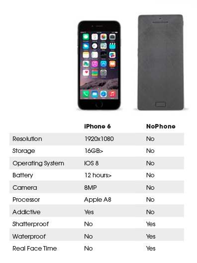 NoPhone SPECS