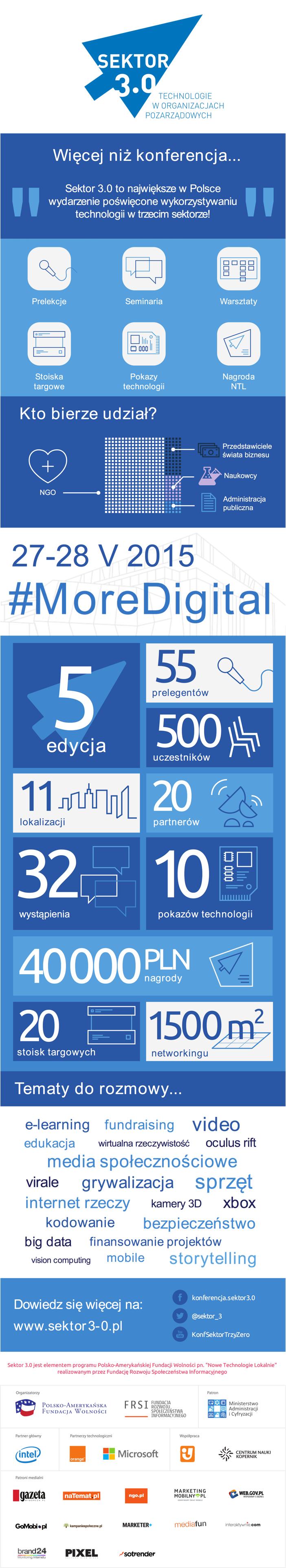 Sektor 3_0 - infografika