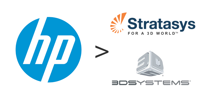 HP Stratasys 3DS