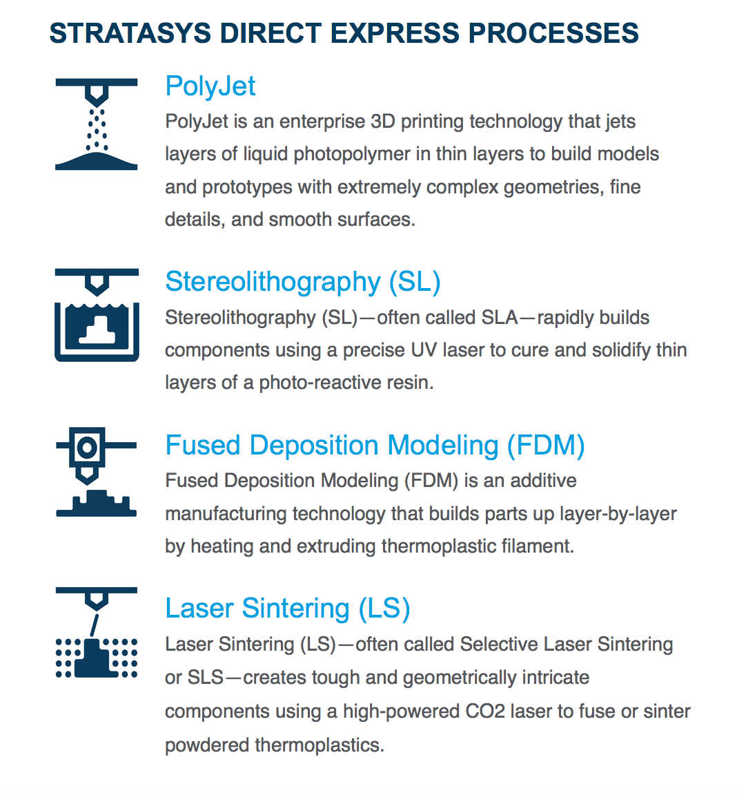 stratasys-direct-express-3D-printing-options