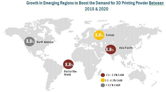 3d-printing-powder-market1